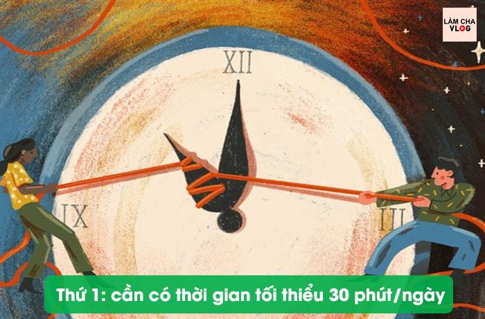 luyen-chu-tai-nha-can-co-thoi-gian